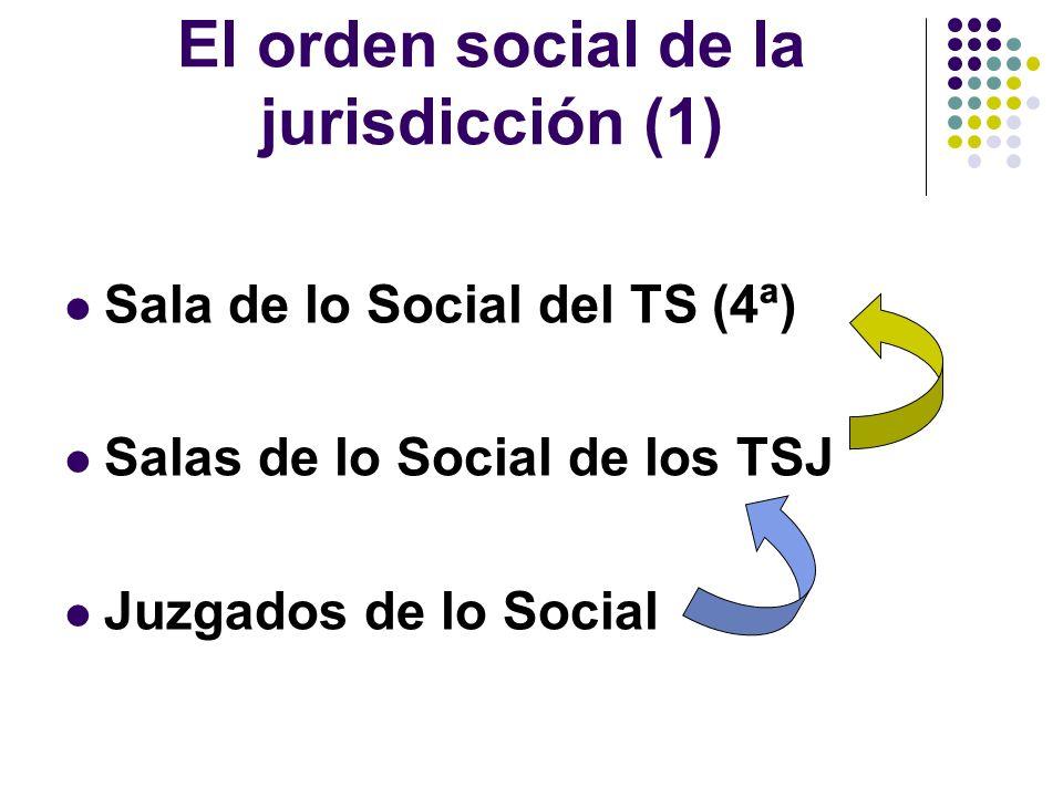 El orden social de la jurisdicción (1)