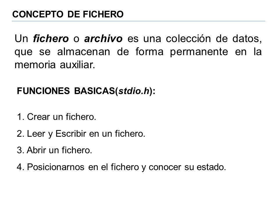 CONCEPTO DE FICHERO Un fichero o archivo es una colección de datos, que se almacenan de forma permanente en la memoria auxiliar.