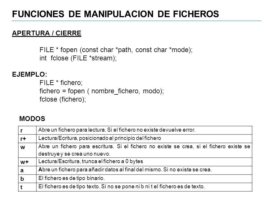 FUNCIONES DE MANIPULACION DE FICHEROS