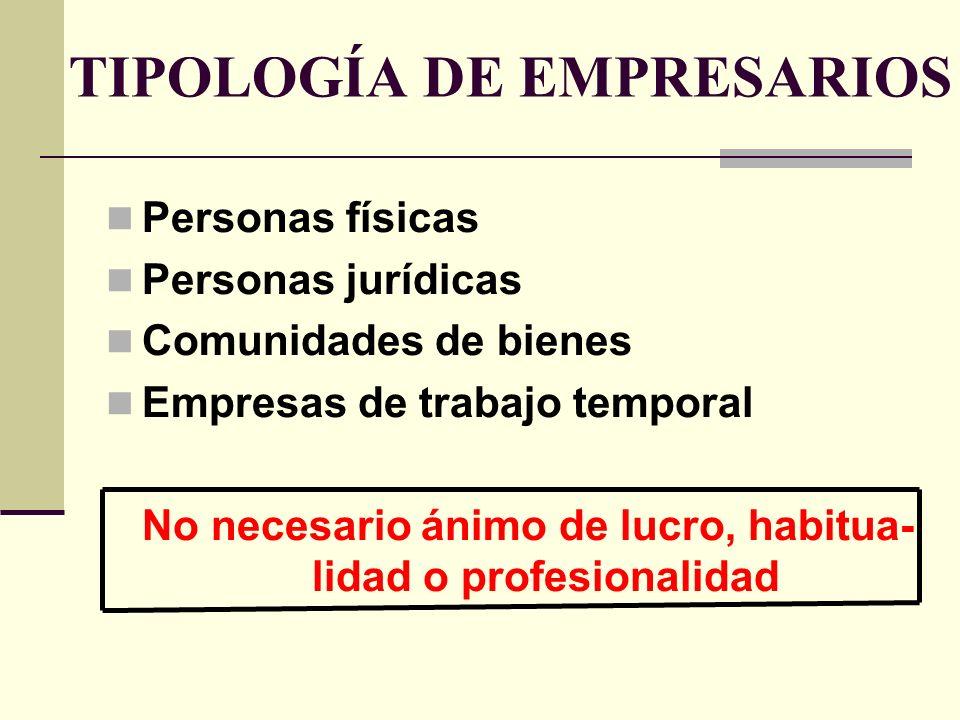 TIPOLOGÍA DE EMPRESARIOS
