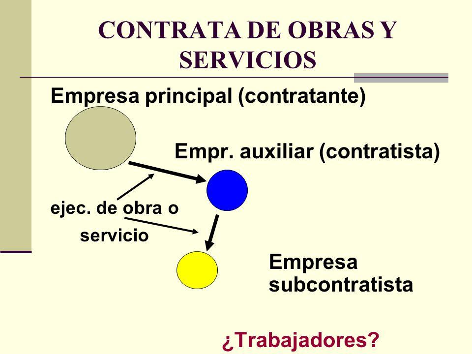 CONTRATA DE OBRAS Y SERVICIOS