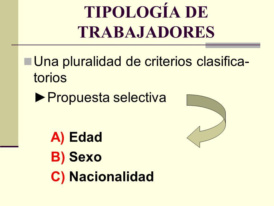 TIPOLOGÍA DE TRABAJADORES
