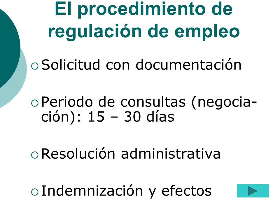 El procedimiento de regulación de empleo