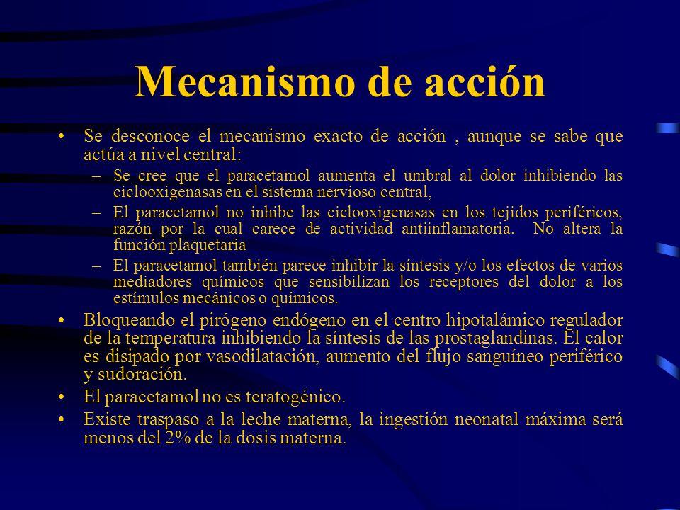 Intoxicación con Paracetamol - ppt video online descargar