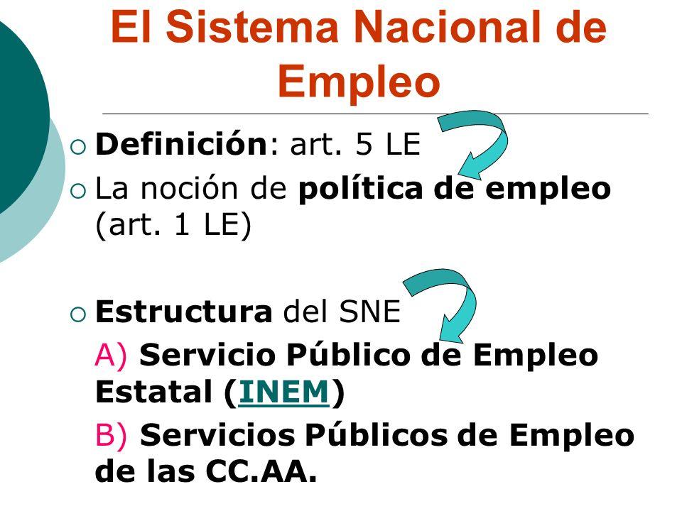 El Sistema Nacional de Empleo