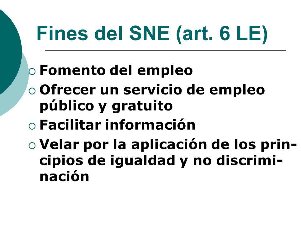 Fines del SNE (art. 6 LE) Fomento del empleo