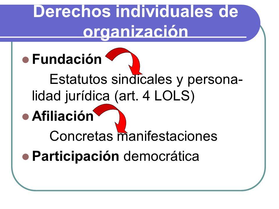 Derechos individuales de organización