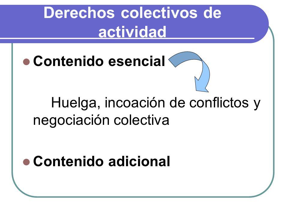 Derechos colectivos de actividad