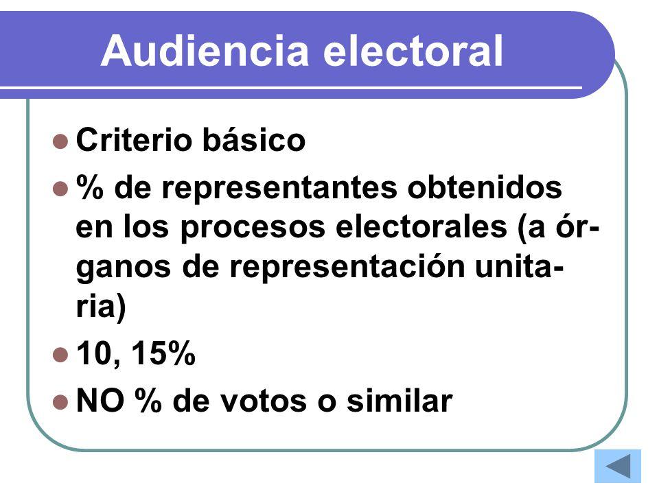 Audiencia electoral Criterio básico