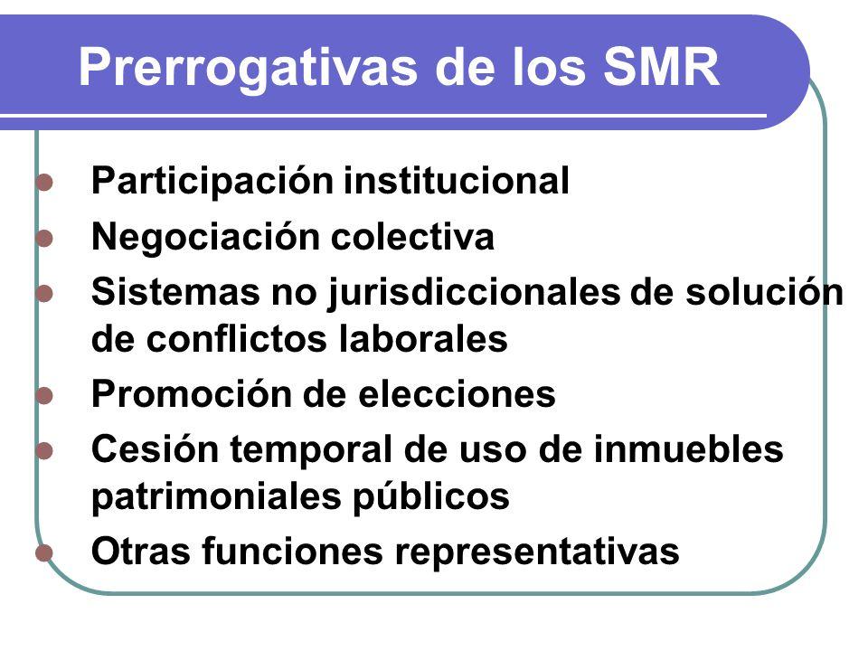 Prerrogativas de los SMR