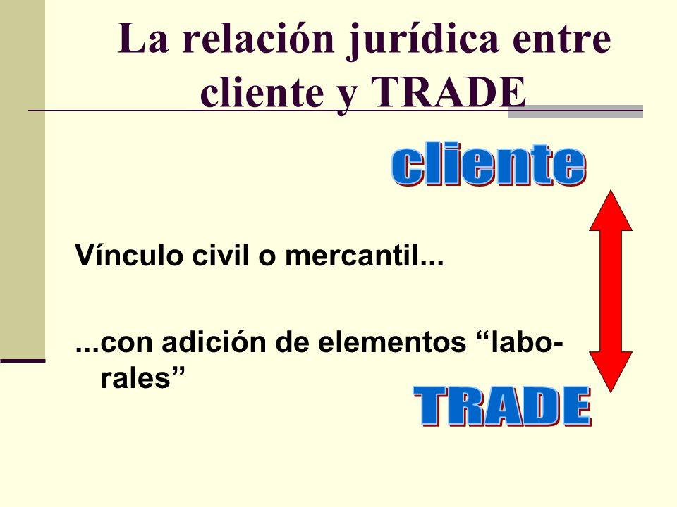 La relación jurídica entre cliente y TRADE