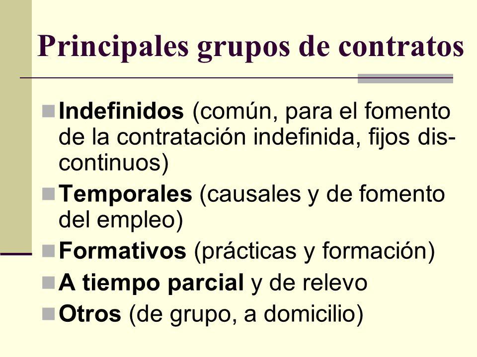 Principales grupos de contratos