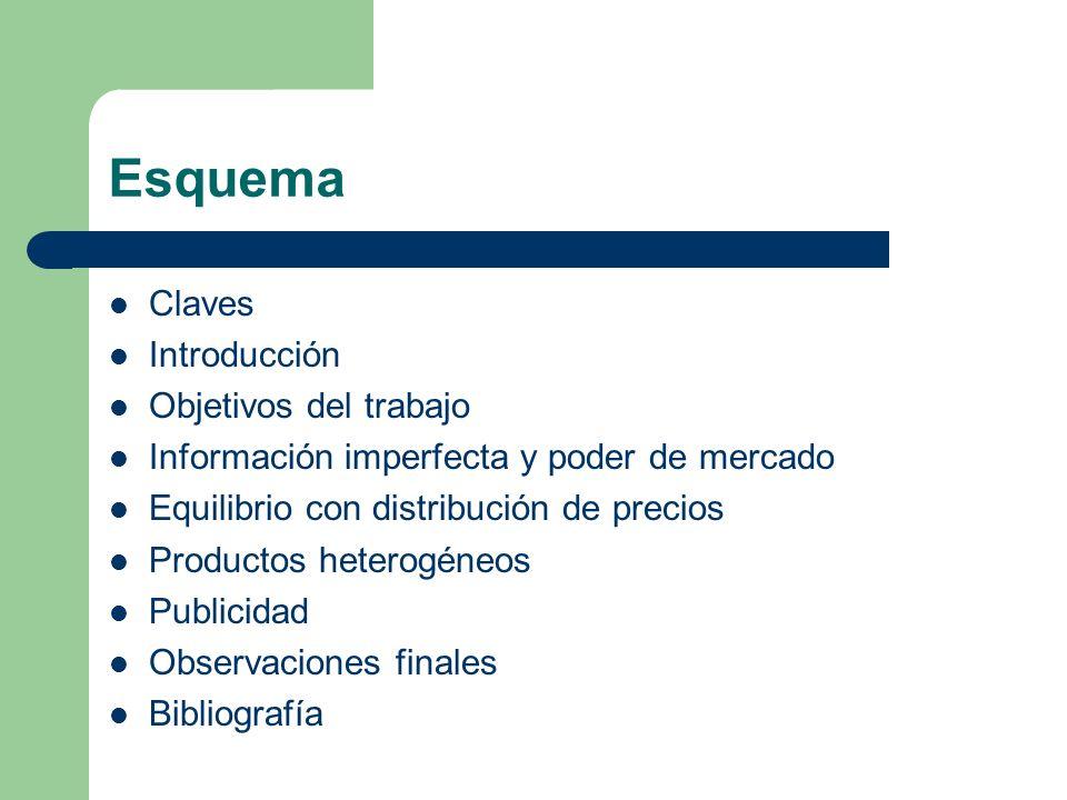 Esquema Claves Introducción Objetivos del trabajo