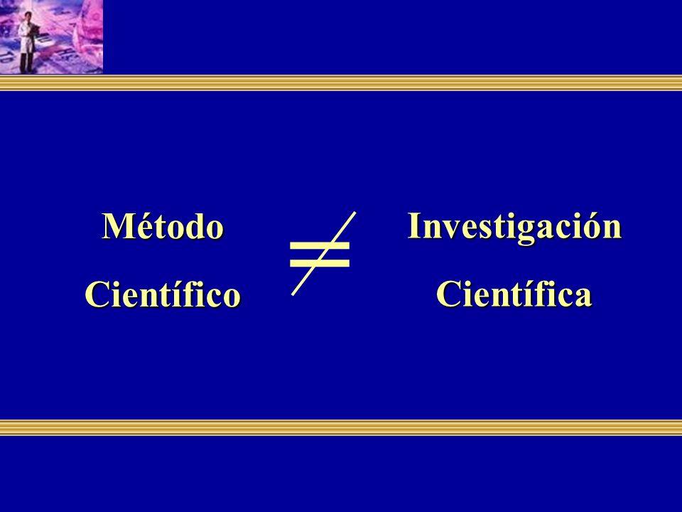 = Método Científico Investigación Científica