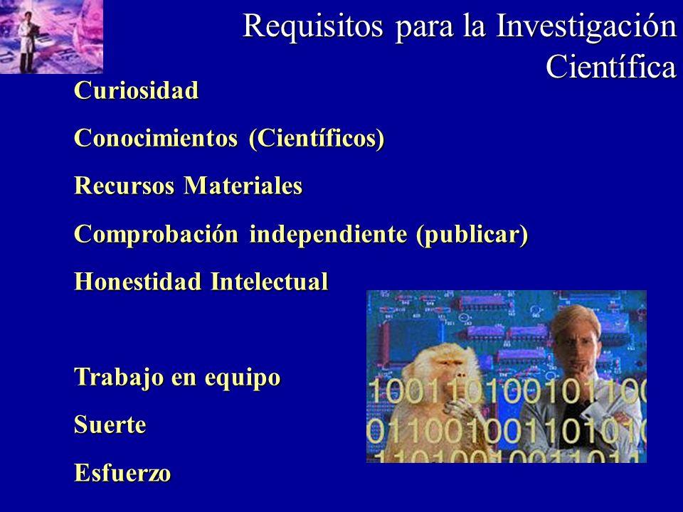 Requisitos para la Investigación Científica