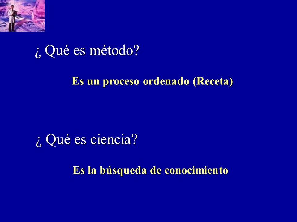 ¿ Qué es método ¿ Qué es ciencia Es un proceso ordenado (Receta)
