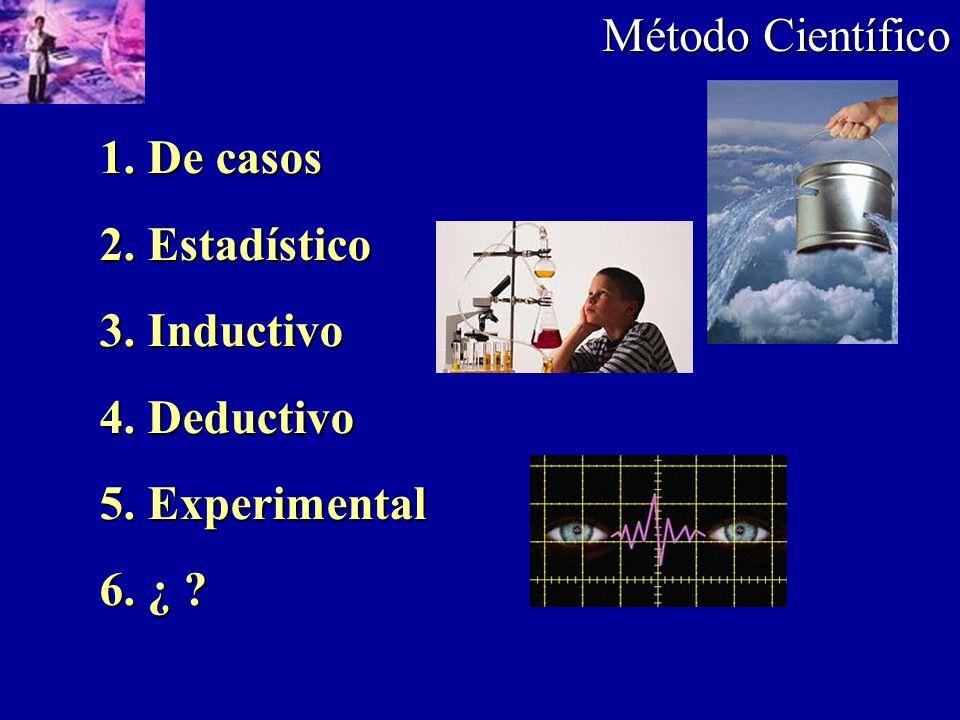 Método Científico De casos Estadístico Inductivo Deductivo Experimental ¿
