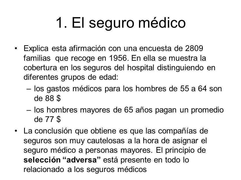 1. El seguro médico