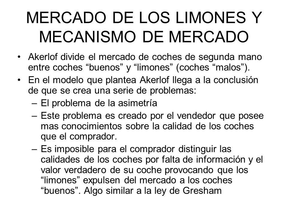 MERCADO DE LOS LIMONES Y MECANISMO DE MERCADO