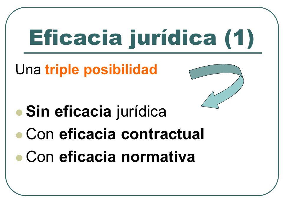 Eficacia jurídica (1) Sin eficacia jurídica Con eficacia contractual
