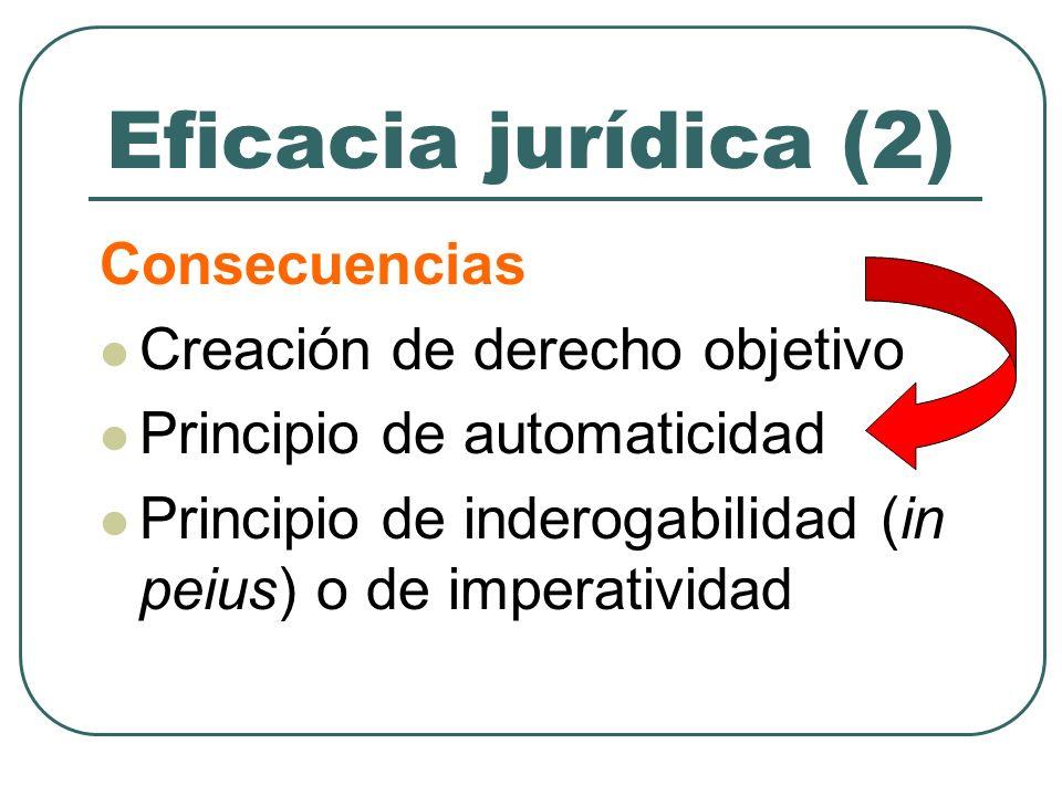 Eficacia jurídica (2) Consecuencias Creación de derecho objetivo
