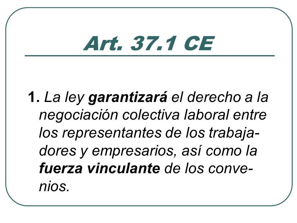 Art. 37.1 CE