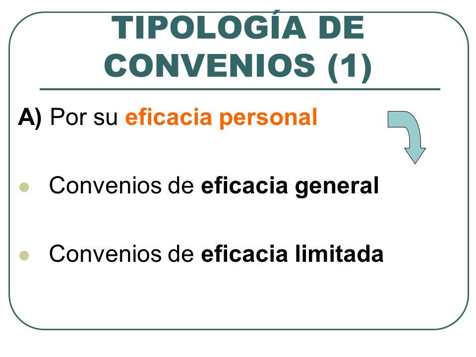 TIPOLOGÍA DE CONVENIOS (1)