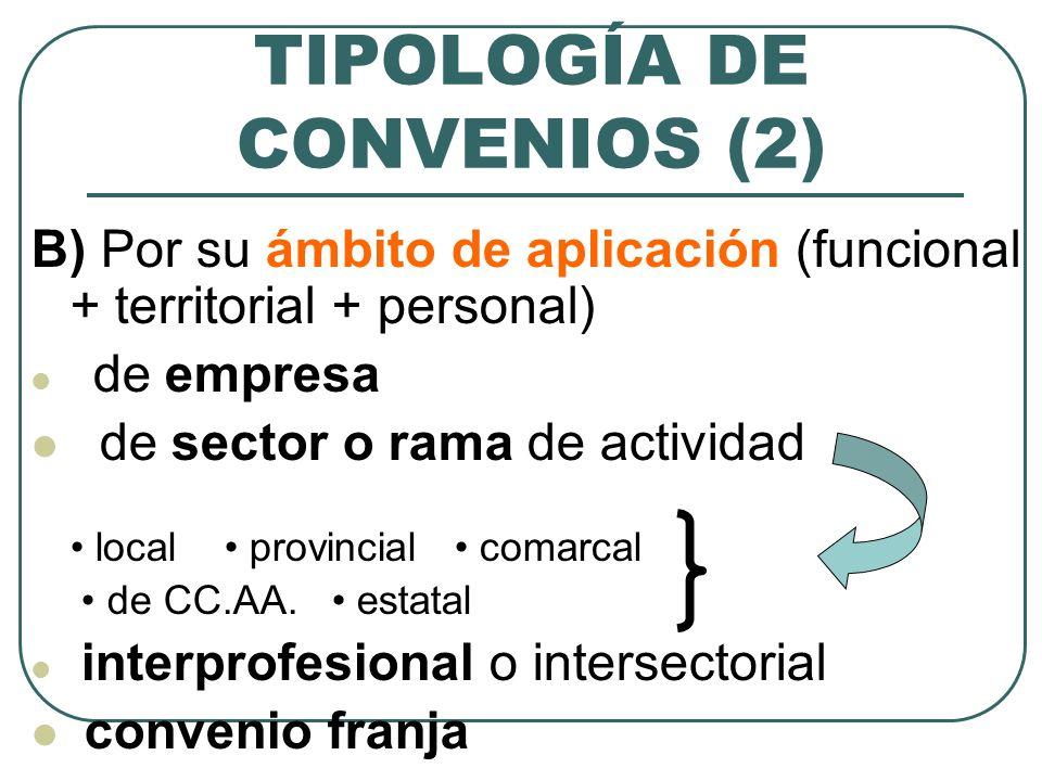 TIPOLOGÍA DE CONVENIOS (2)