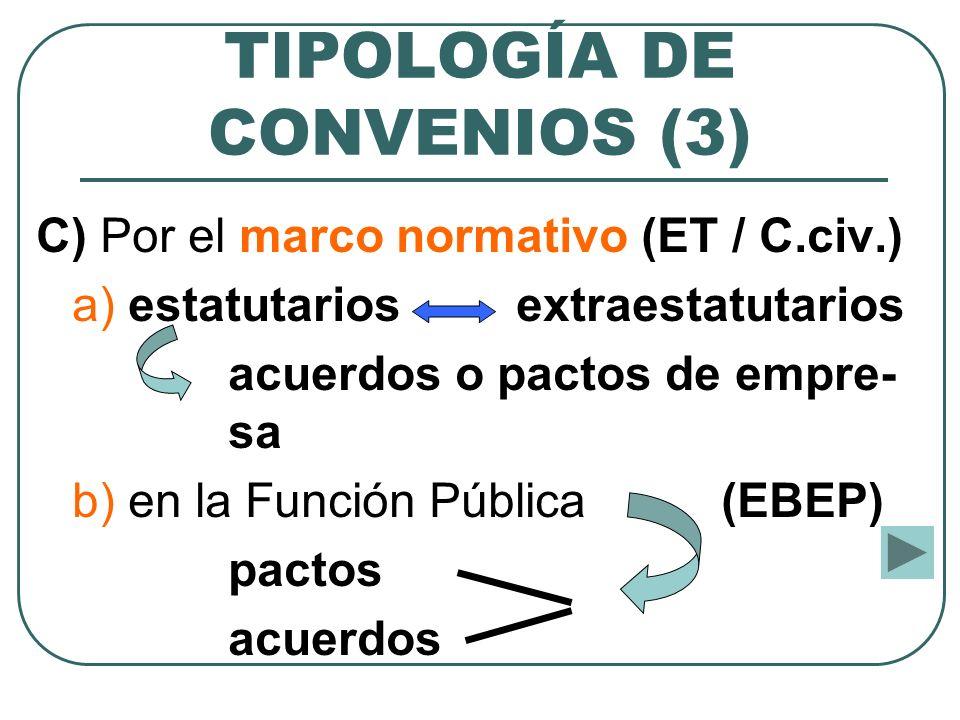 TIPOLOGÍA DE CONVENIOS (3)