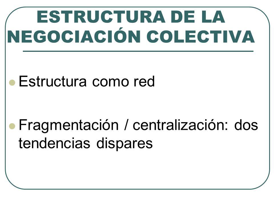 ESTRUCTURA DE LA NEGOCIACIÓN COLECTIVA