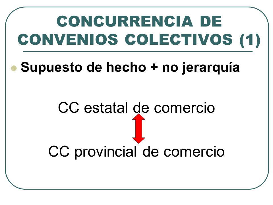 CONCURRENCIA DE CONVENIOS COLECTIVOS (1)