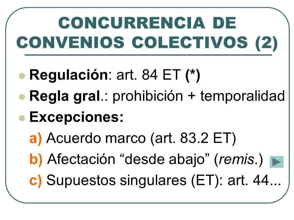 CONCURRENCIA DE CONVENIOS COLECTIVOS (2)