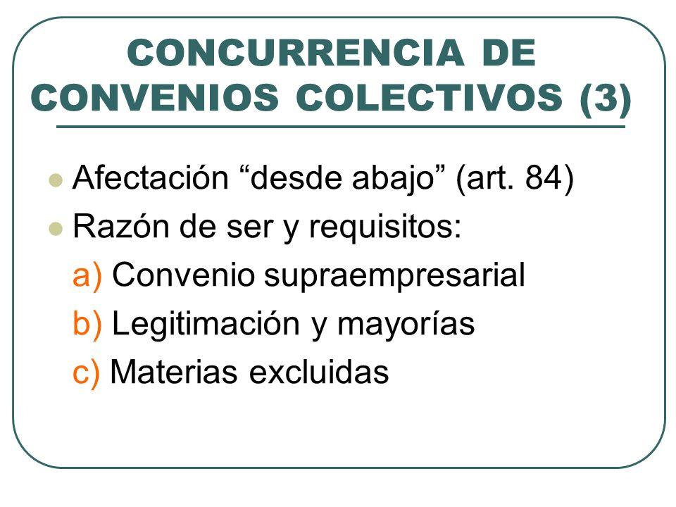 CONCURRENCIA DE CONVENIOS COLECTIVOS (3)
