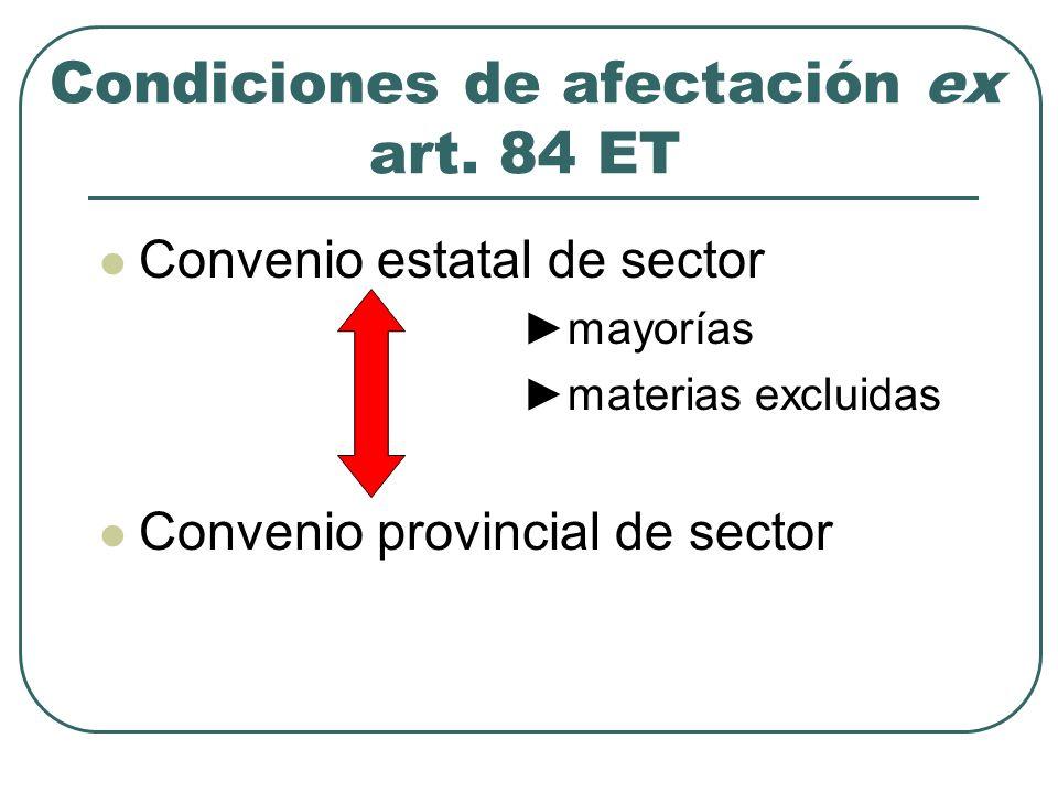 Condiciones de afectación ex art. 84 ET