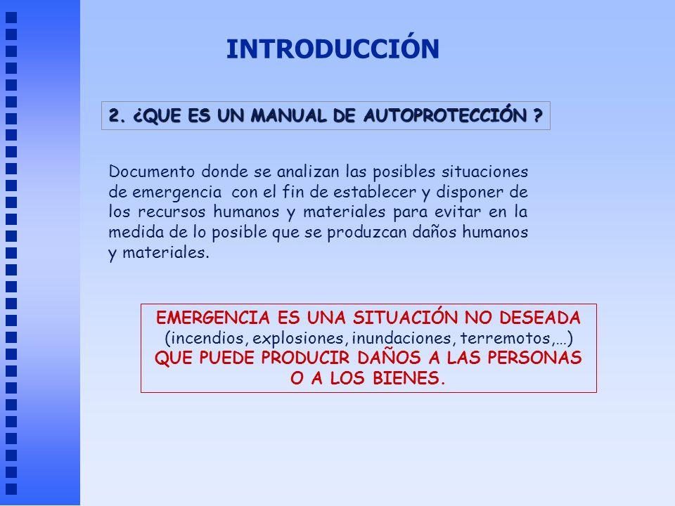 INTRODUCCIÓN 2. ¿QUE ES UN MANUAL DE AUTOPROTECCIÓN