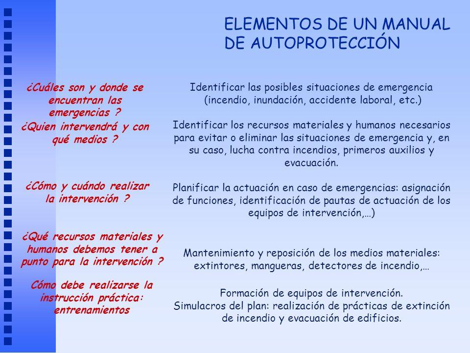 ELEMENTOS DE UN MANUAL DE AUTOPROTECCIÓN