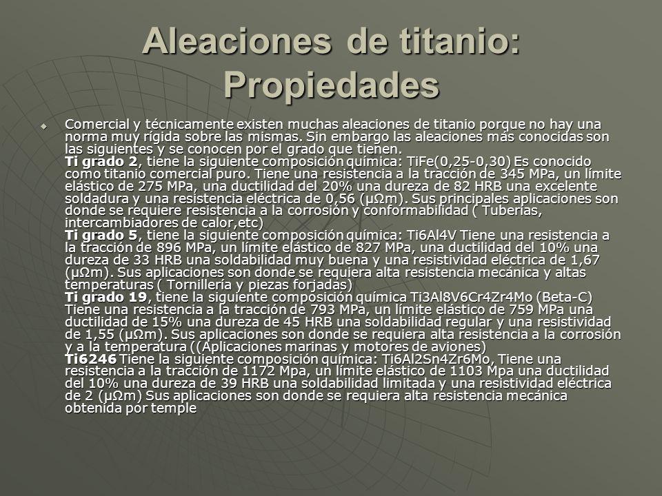 Aleaciones de titanio: Propiedades