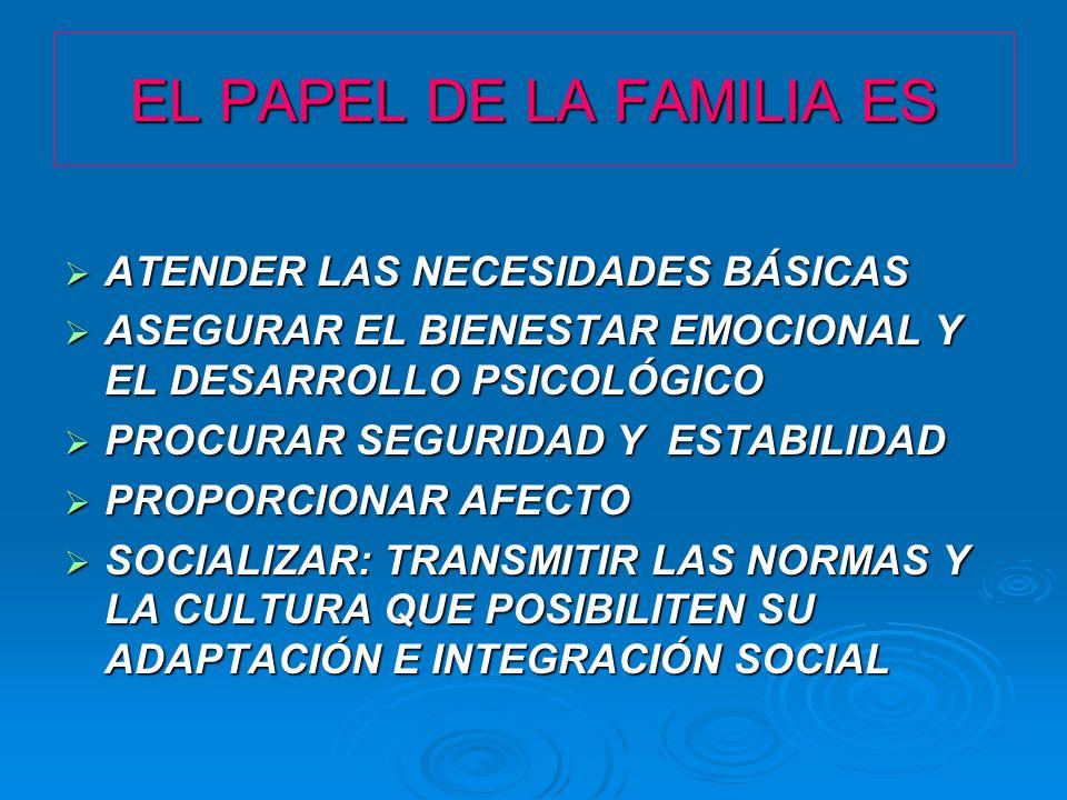 EL PAPEL DE LA FAMILIA ES