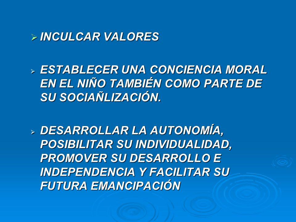 INCULCAR VALORES ESTABLECER UNA CONCIENCIA MORAL EN EL NIÑO TAMBIÉN COMO PARTE DE SU SOCIAÑLIZACIÓN.