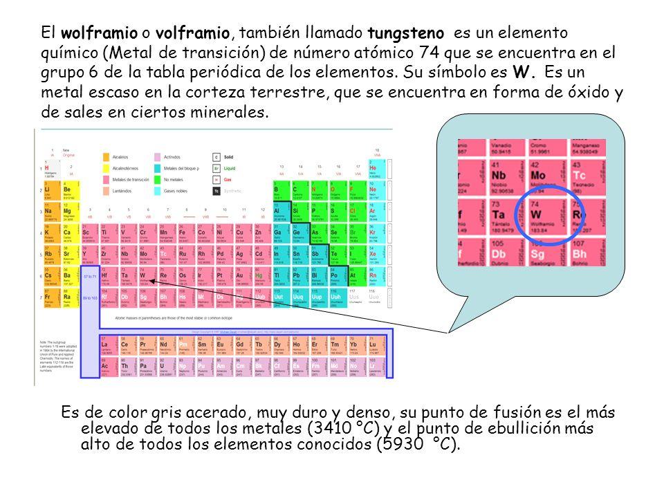 el wolframio o volframio tambin llamado tungsteno es un elemento qumico metal de transicin - Tabla Periodica Metales Transicion