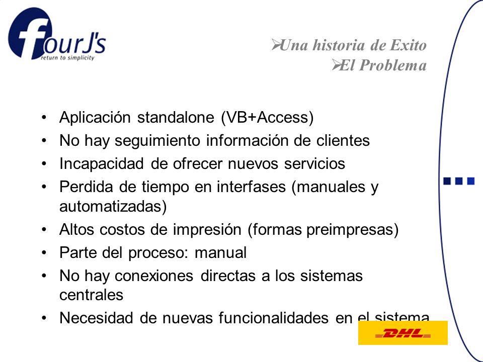 Una historia de Exito El Problema Aplicación standalone (VB+Access)
