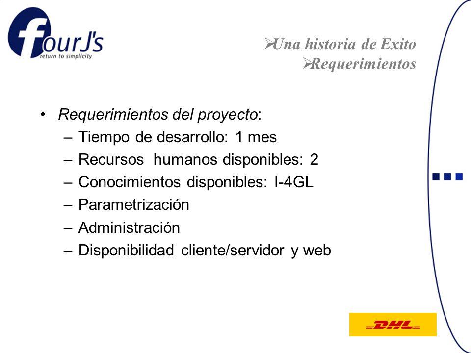 Una historia de Exito Requerimientos Requerimientos del proyecto: