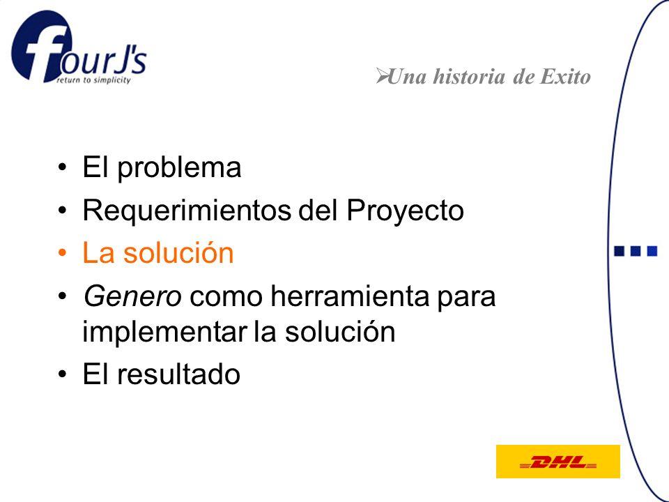 Requerimientos del Proyecto La solución