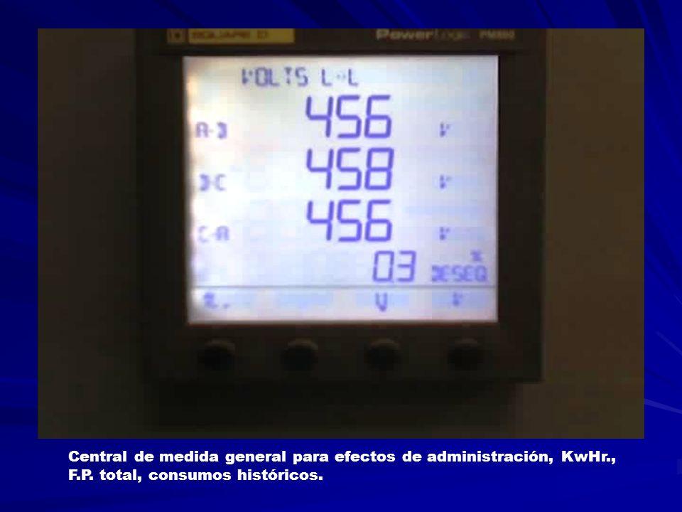 Central de medida general para efectos de administración, KwHr.,