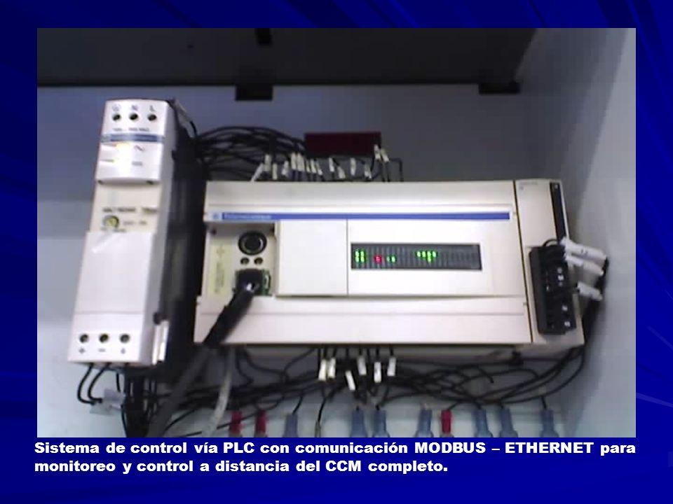 Sistema de control vía PLC con comunicación MODBUS – ETHERNET para