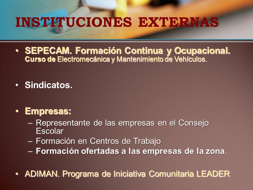 INSTITUCIONES EXTERNAS