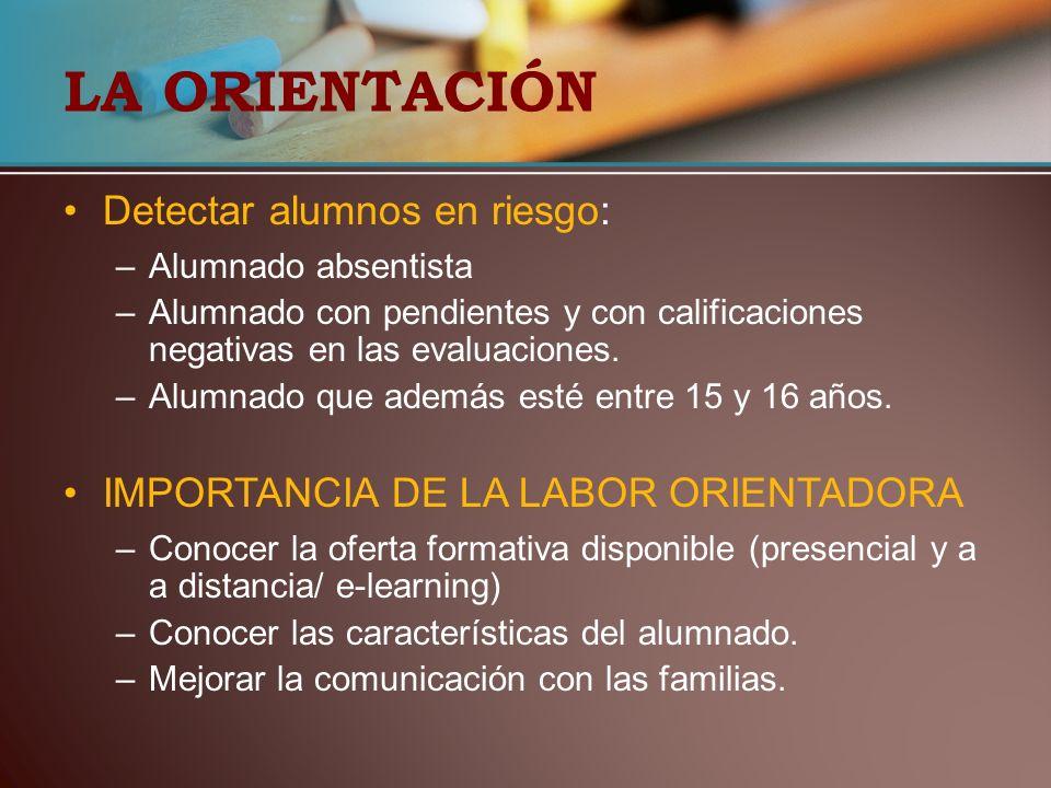 LA ORIENTACIÓN Detectar alumnos en riesgo: