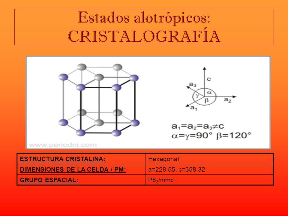 Estados alotrópicos: CRISTALOGRAFÍA