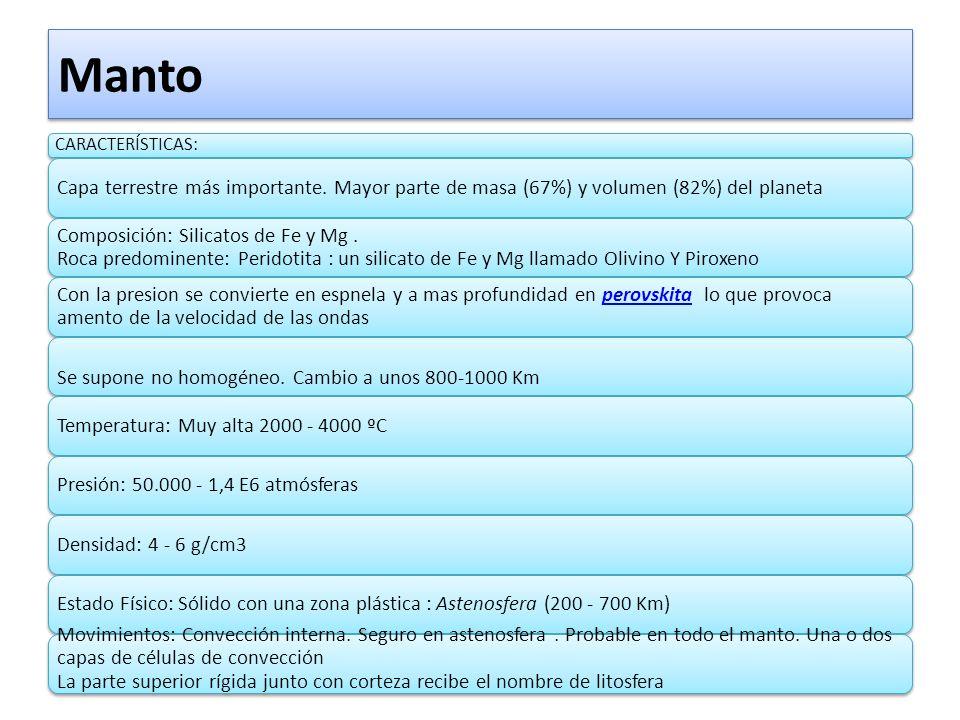Manto CARACTERÍSTICAS: Capa terrestre más importante. Mayor parte de masa (67%) y volumen (82%) del planeta.