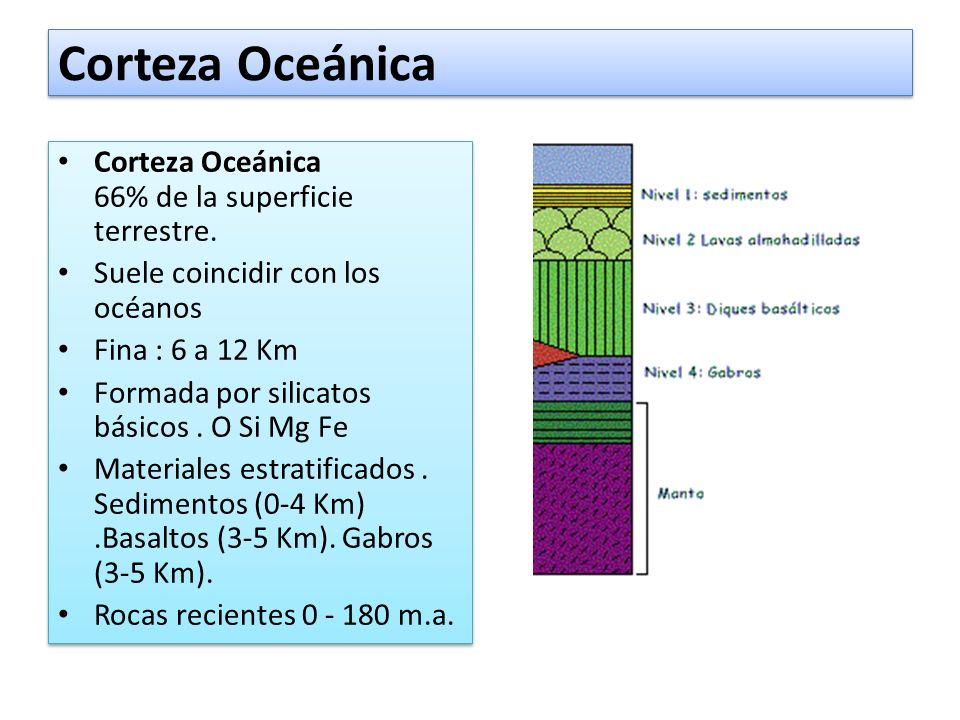 Corteza Oceánica Corteza Oceánica 66% de la superficie terrestre.